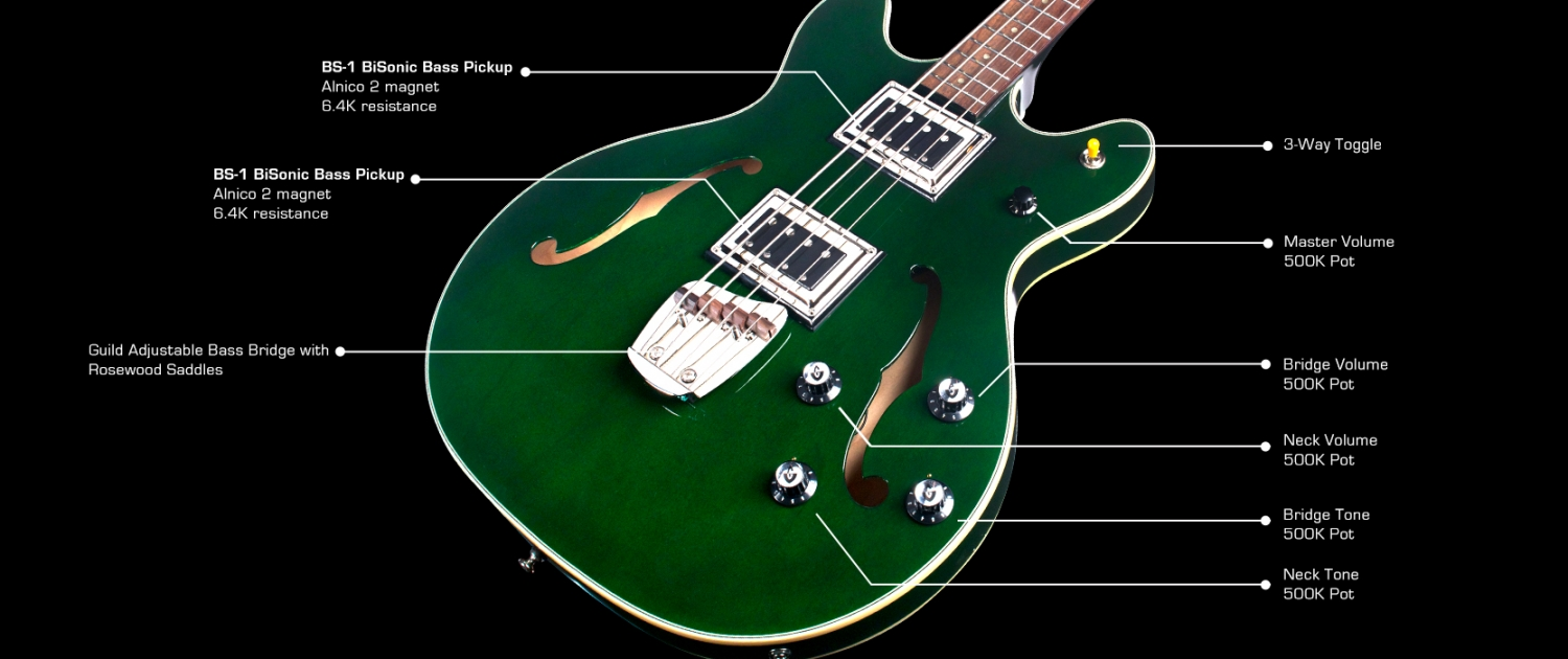 Jetstar - Guild.  Closer-look-sf_II_bass_emerald_green-1500x630
